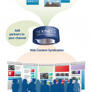 TIE Kinetix Provides Syndication Solutions To Help Crack The Content Code