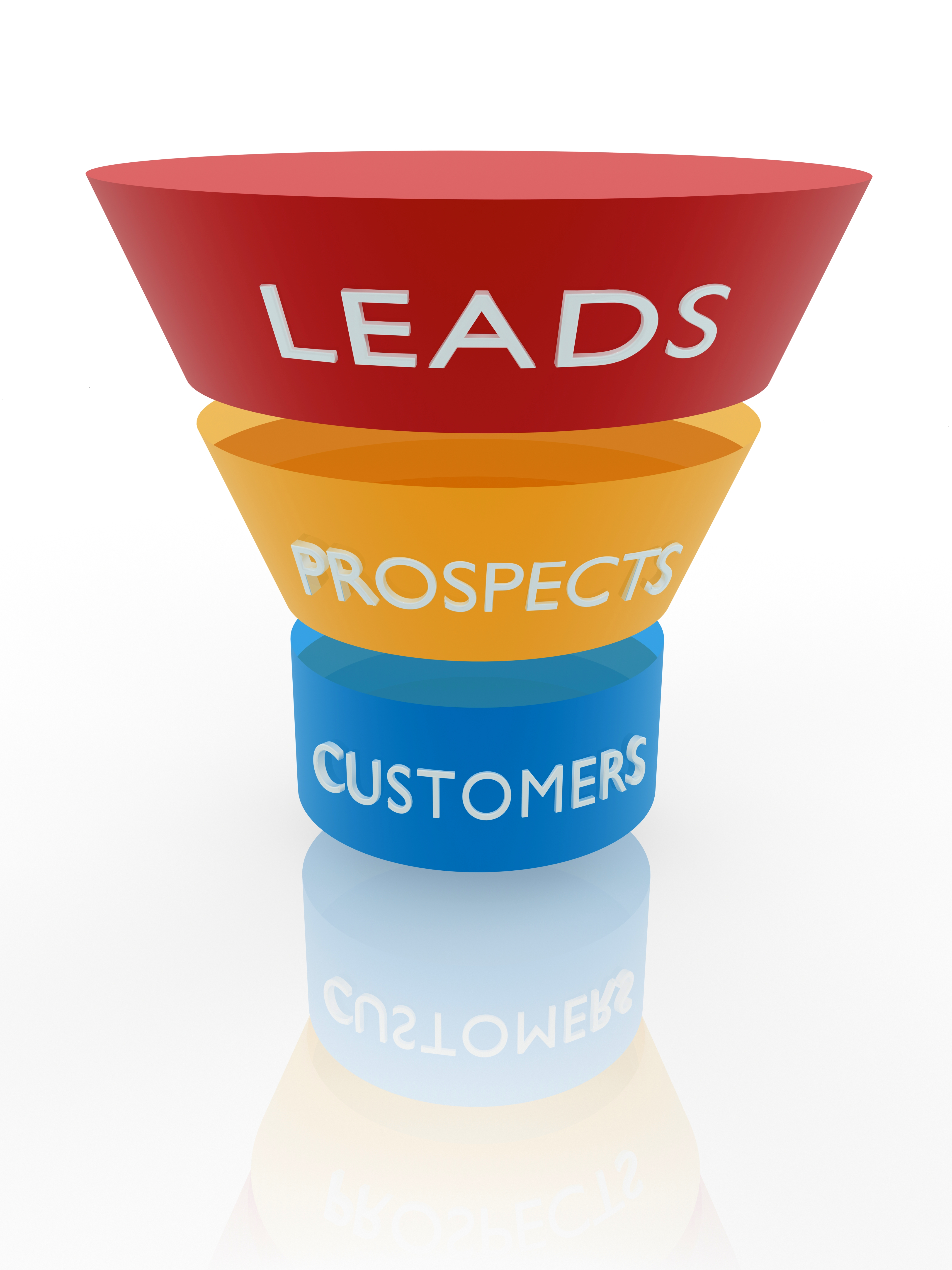 The Convergence Of CRM PRM And Marketing Automation Presents New – What is Channel Sales