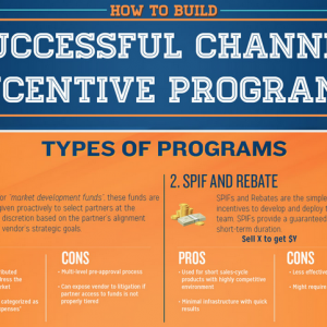 How To Build Successful Channel Incentive And MDF Programs [Infographic]