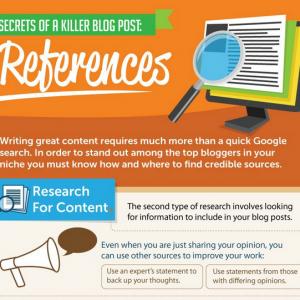 Secrets Of A Killer Blog Post: References [Infographic]