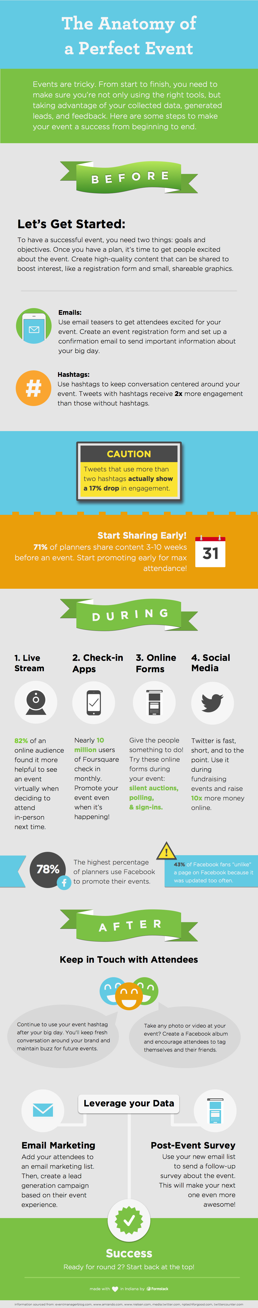 Formstack Event Infographic 4.21.14