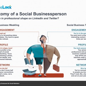 The Anatomy Of A Social Business Person [Infographic]