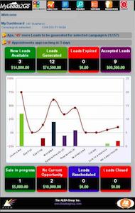 MyLeads2Go Streamlines Channel Lead Gen, Content Management