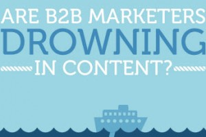 Are B2B Marketers Drowning In Content [Infographic]