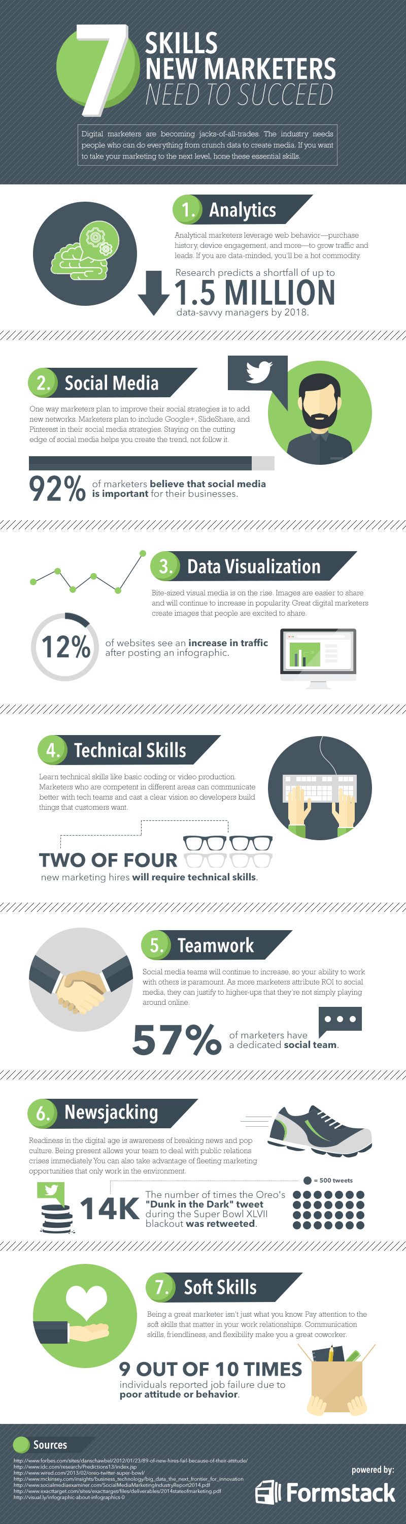 201408-Formstack-NewMarketers-800px