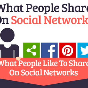 What People Share On Social Networks [Infographic]