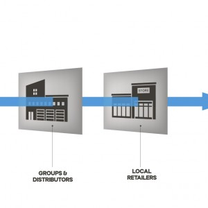 Netsertive Helps Bridge The Digital Marketing Divide