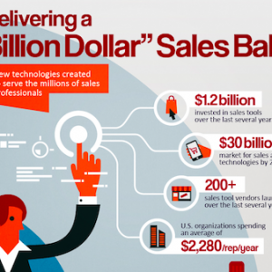 The New Billion Dollar Baby [Infographic]