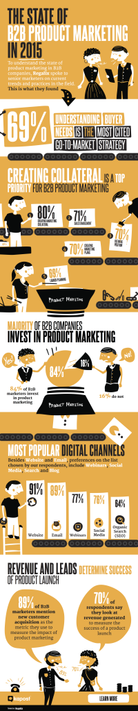 infographic_-_the_state_of_b2b_product_marketing1