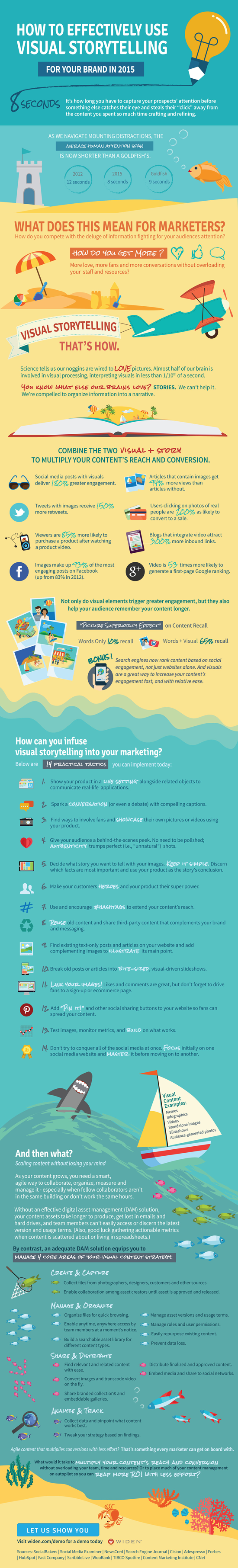 Infographic-How-to-Effecitvely-Use-Visual-Storytelling-by-Widen