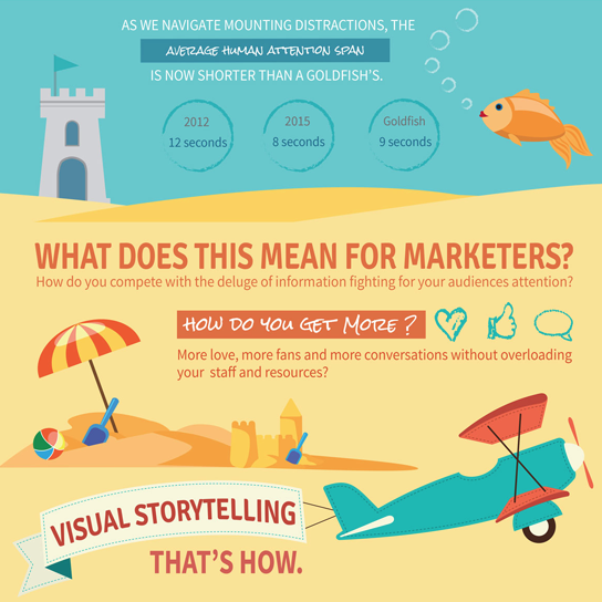 How To Effectively Use Visual Storytelling [Infographic]