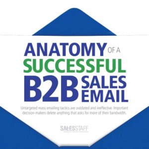 The Anatomy Of A Successful B2B Sales Email [Infographic]