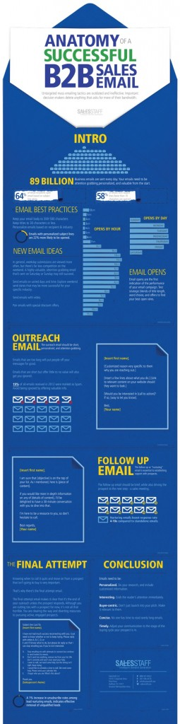 The-Anatomy-of-a-Successful-B2B-Sales-Email