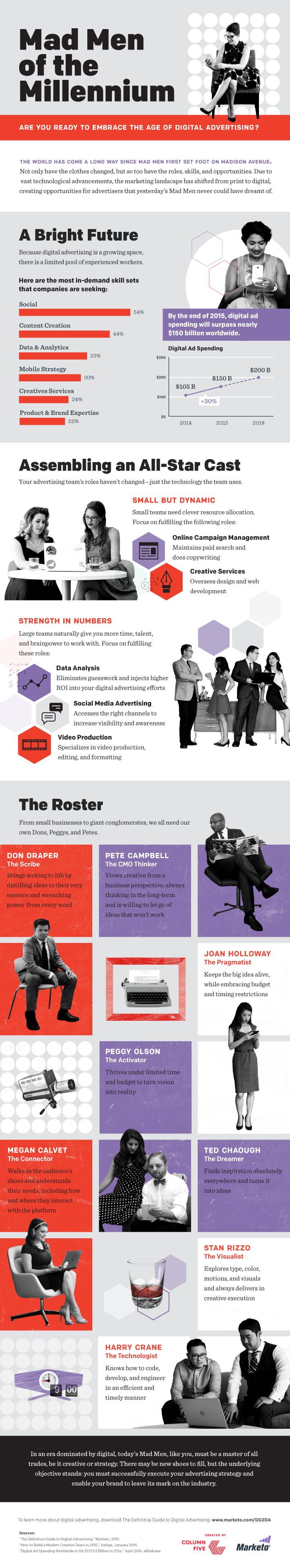 Mad-Men-of-the-Millennium-Marketo